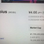 【暗号通貨】ビットコイン相場予測I、IoTeX(IOTX)、Mobius(MOBI)、海外市場最新情報