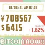 【18/08/21】今日のビットコインの価格予想!毎日更新中!上がる?下がる?ファンダ情報×チャートテクニカルでW分析!