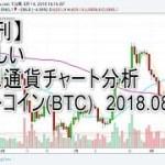 【週刊】やさしい仮想通貨チャート分析:ビットコイン 2018.08.14