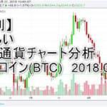 【週刊】やさしい仮想通貨チャート分析:ビットコイン 2018.08.21