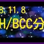 2018 11 8 BCH(ビットコインキャッシュ)分析