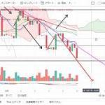 【仮想通貨 ビットコイン】ついにセリクラ突入?!チャート分析12.6