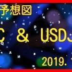 【先出しトレード開始】 BTC ビットコイン USDJPY ドル円 チャート 分析 2019 1 22