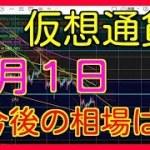 仮想通貨 ビットコイン リップル イーサリアム BTC XRP ETH 2月1日 相場予想 考察