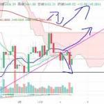 【仮想通貨 ビットコイン】そろそろ上昇なるか?!チャート分析2.4