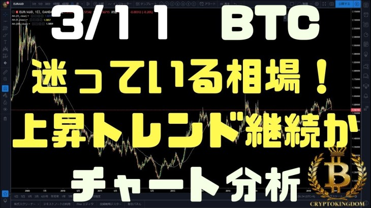 3/11【BTC、ETH、XRP】迷っている相場で方向感ゼロ。上昇トレンド継続なるか。チャート分析