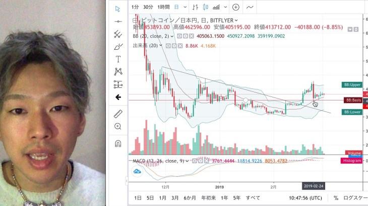 ビットコイン 40万5000円に注目!! 値動き分析 3月2日
