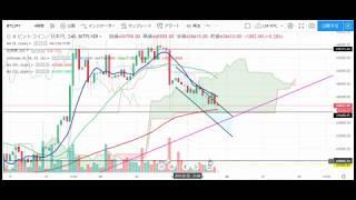 【仮想通貨 ビットコイン(BTC)】来週から上昇?!チャート分析3.24(Bitcoin)