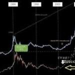 ビットコインと金価格比較!ETF承認実現すればビットコインは700万円になるかも?たかっさんの暗号通貨ライフ