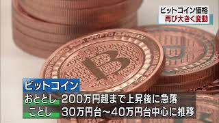 ビットコインの価格 再び変動大きく 一時1 5倍に急上昇   NHKニュース