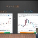 【仮想通貨】ビットコインとリップル 爆上げ相場