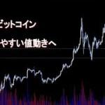 7月23日 ビットコイン現物チャート 相場分析