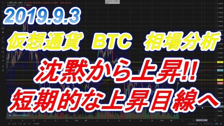 【仮想通貨】2019.9.3 ビットコイン 相場分析