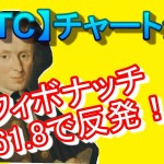 【BTC】下落しやすいチャートパターン【仮想通貨チャート分析2019.9.11】