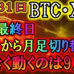 【仮想通貨】ビットコイン・リップル BTC・XRP共にレジサポの切り替わりに要注意!!