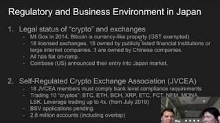 東京ビットコインニュース(EP143, Regulation&BusinessInJapan, 9/4/19)