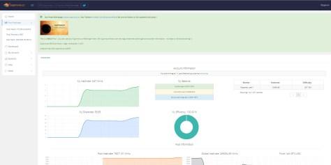 Suprnova Status screen (Image: BIUK)