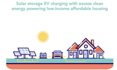 Clean Energy Blockchain Network