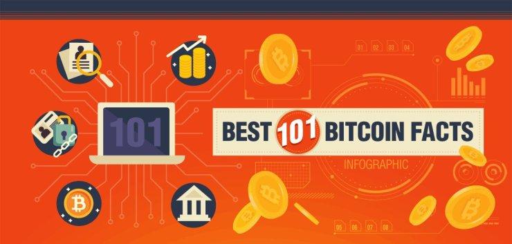 bitcoin return
