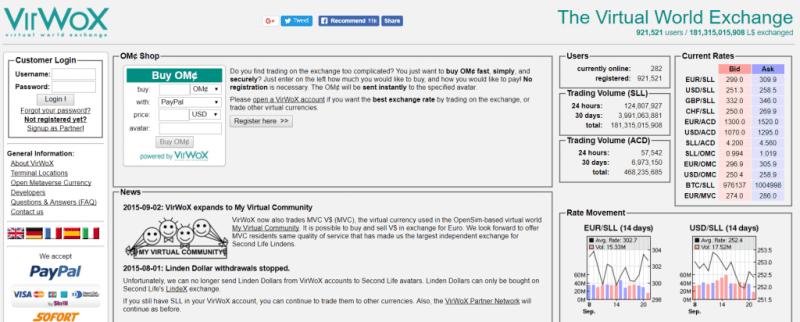 VirWox exchange