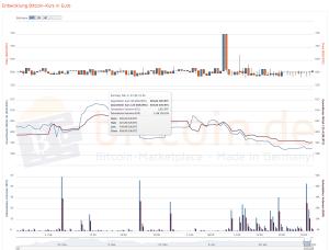 Bitcoin_de_3