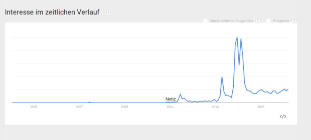 trends_japan_1