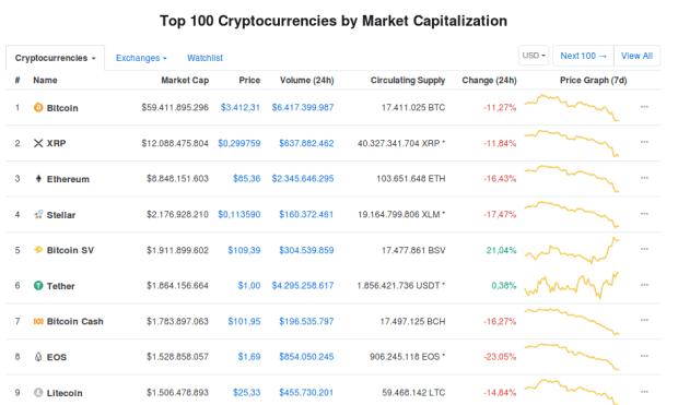 wie bekomme ich bitcoin sv top-apps für kryptowährungen