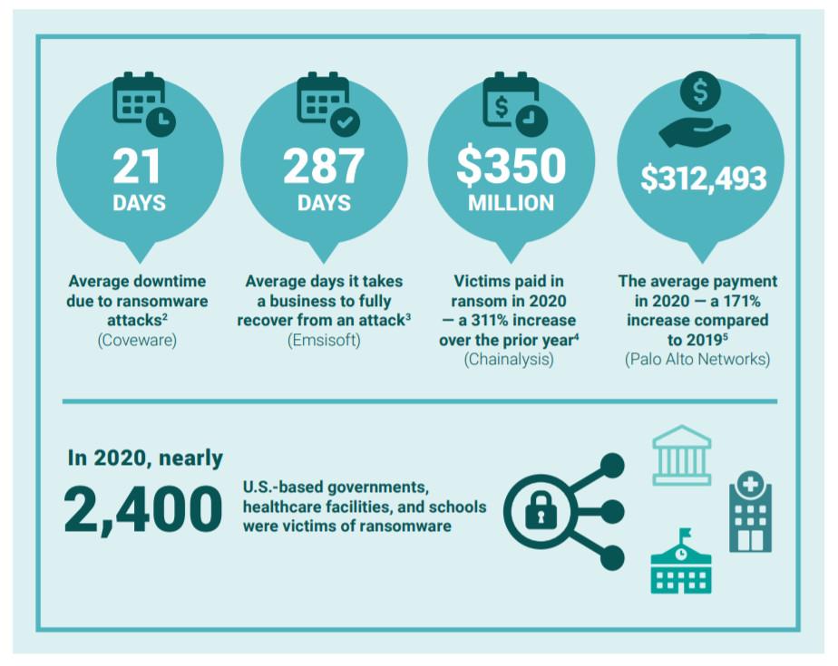 ransomware-infografik