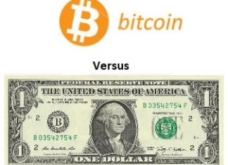 Bitcoin vs Usd Price Chart