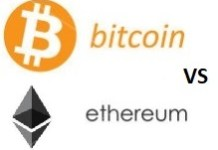 Bitcoin vs. Ethereum-hintakaavio