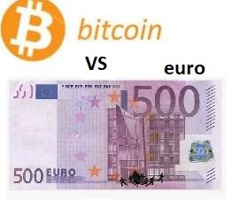 Bitcoin vs. EUR Preistabelle