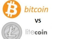 Bitcoin vs. litecoin hintakaavio