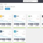 etoro bitcoin Trading Platform