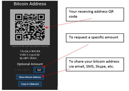 buy bitcoins dwolla