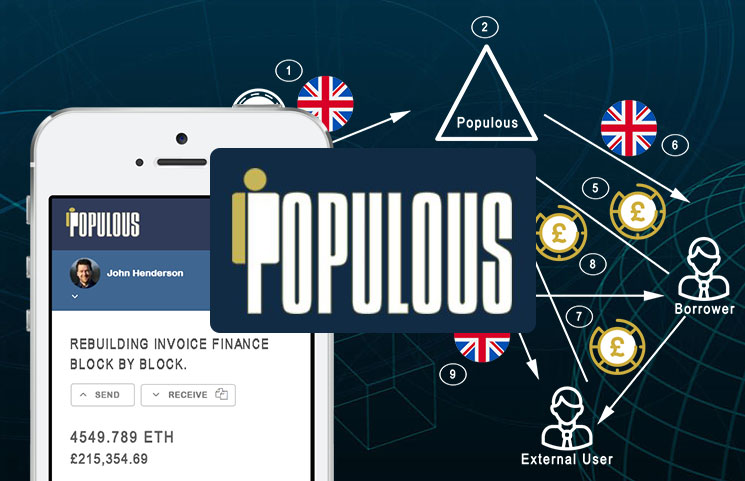 Binance Btg Price Where Can L Buy Populous Crypto Currency