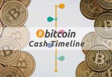 Bitcoin Cash Timeline