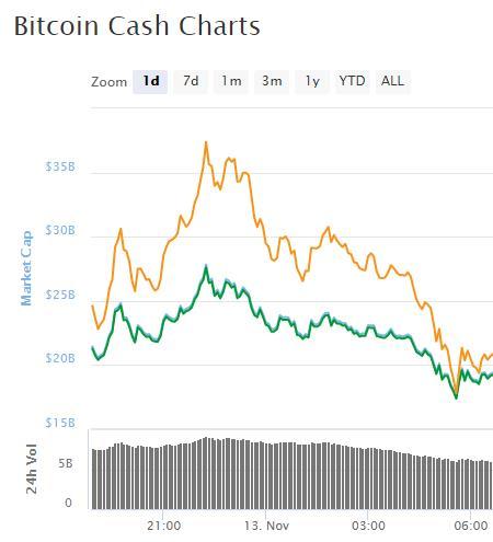 Unobtanium blockchain