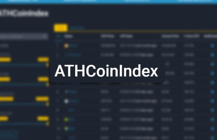 ATHCoinIndex