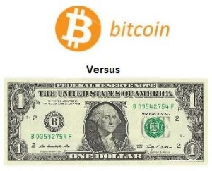 Bitcoin vs Usd Handelsdiagramm