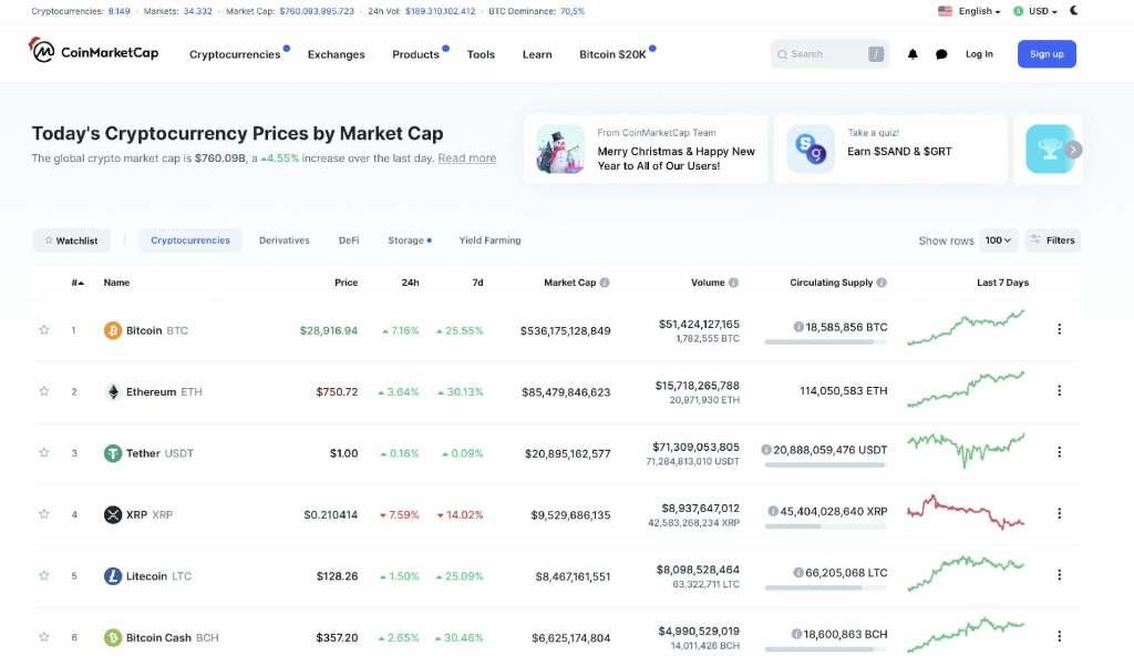 Coinmarketcap website