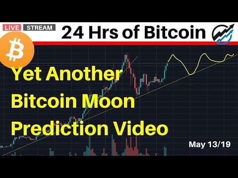Yet Another Bitcoin Moon Prediction!  RSI Bull Divergence, Dominance Up, Alts Shaking