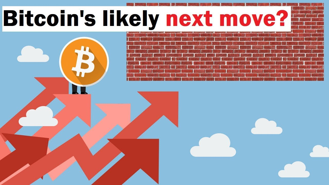 Bitcoin's Most Likely Next Move?