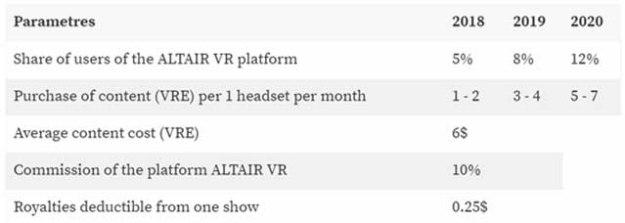 Altair VR