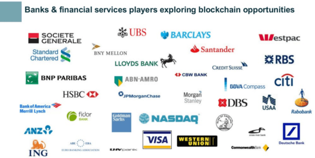 Banks exploring blockchain opportunities