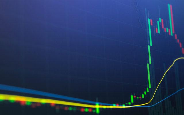 bitcoin price chart btc/usd candle
