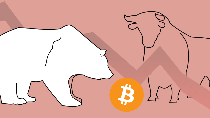 Bitcoin Price Analysis, 25 April 2018