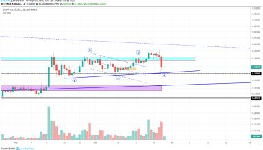 XRP Market Analysis 28th June 2019