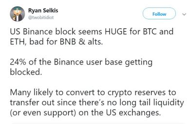 Binance restricts trading to the US customers