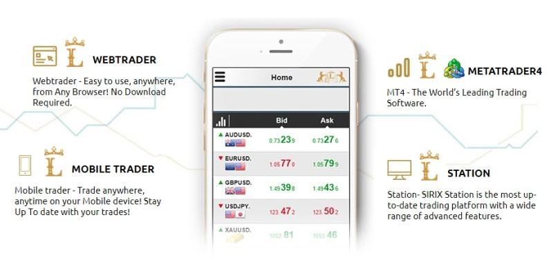 legacyFX Piattaforme di trading