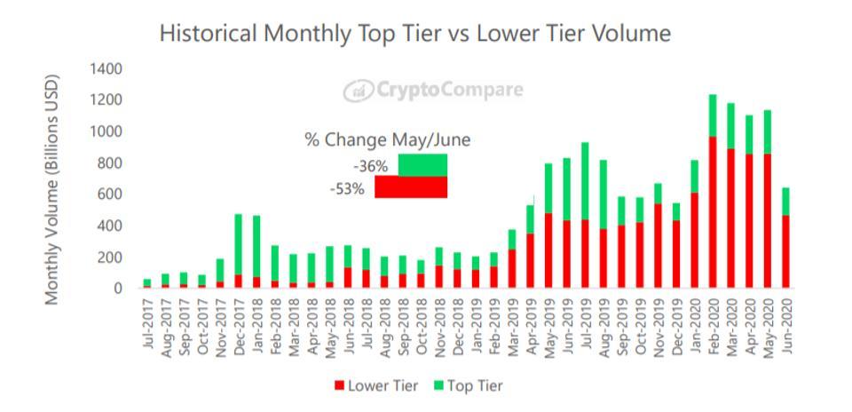 bitcoin, bitcoin price, crypto, chart